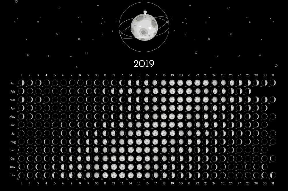Изображение лунного календаря на 2019
