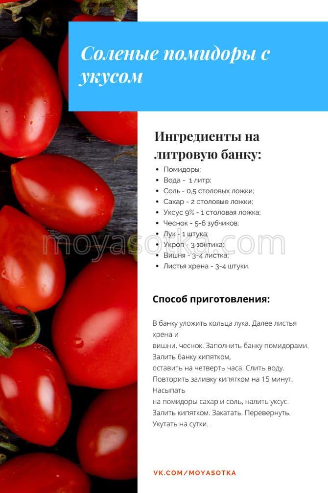 Рецепт соленых помидор с уксусом