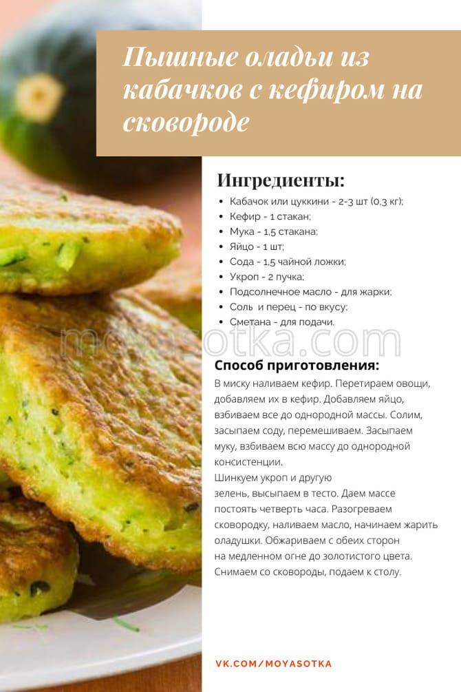 Фото рецепта с кефиром